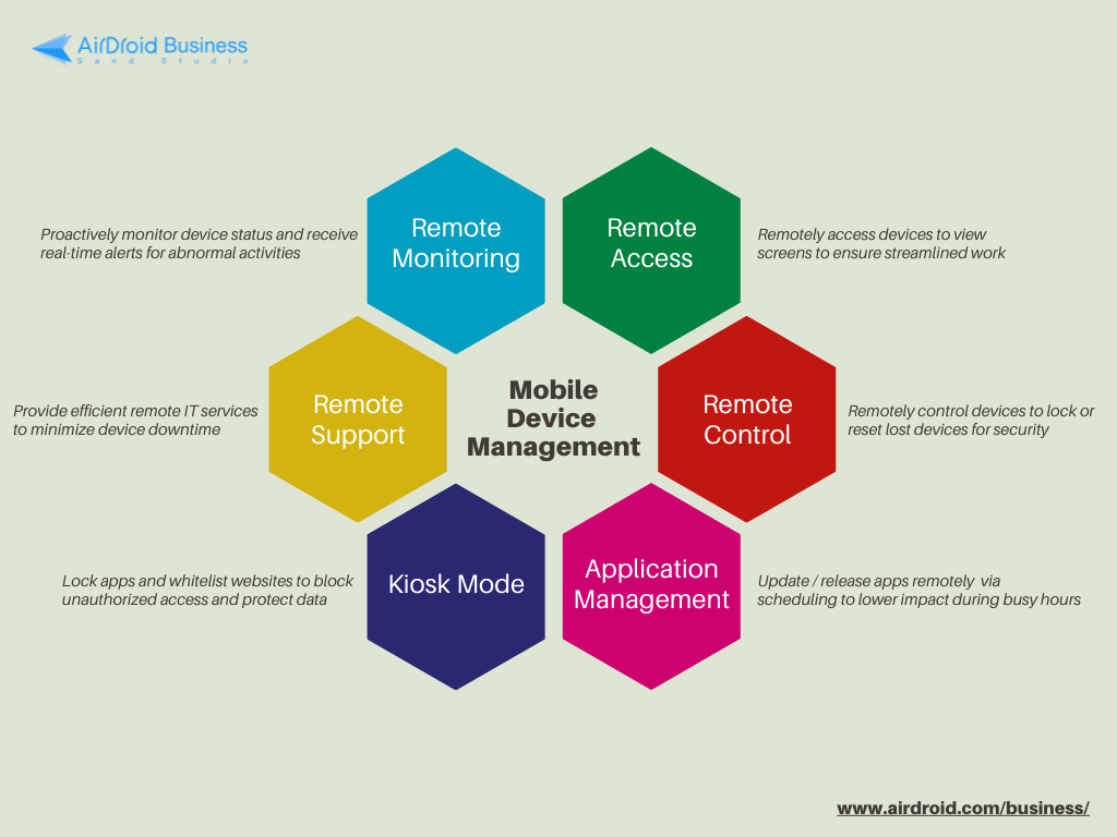 mobile device management mdm key features