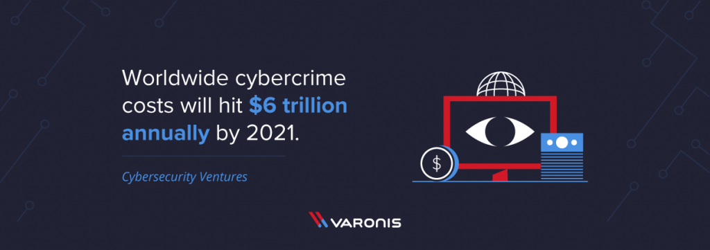 cybercrime costs for business 2021