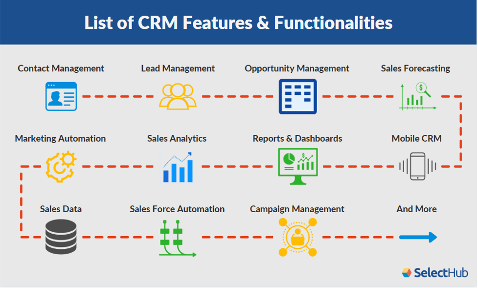 crm feature list