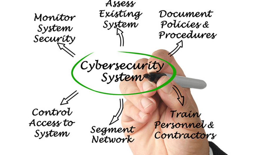 cybersecurity system