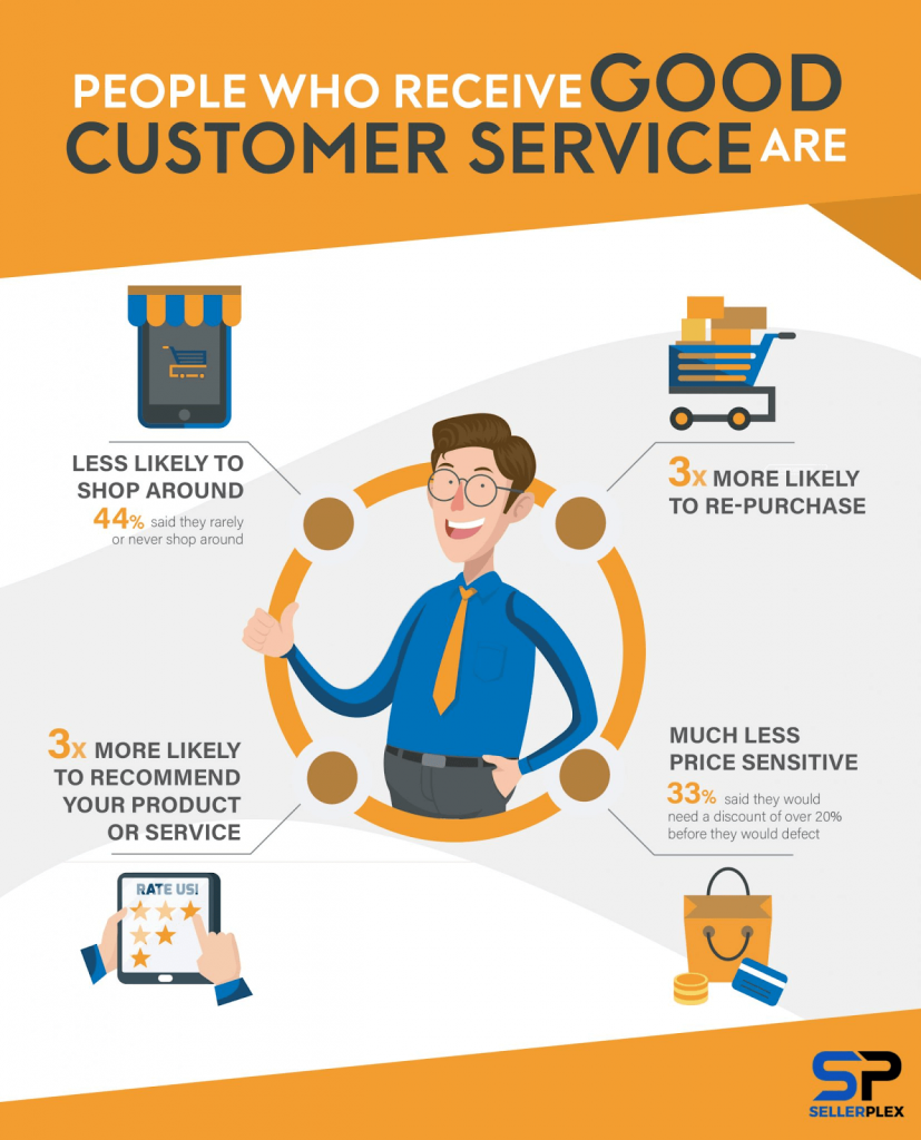 8 Changes Sentiment Analysis Will Bring to Empathetic Customer Service-2