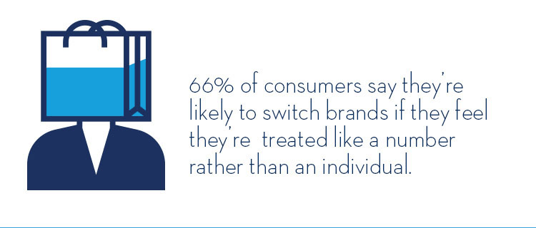 8 Changes Sentiment Analysis Will Bring to Empathetic Customer Service-switch brand
