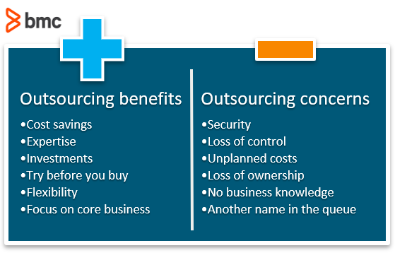 In-House IT Support vs. Outsourcing: Which Is Better for Your Business